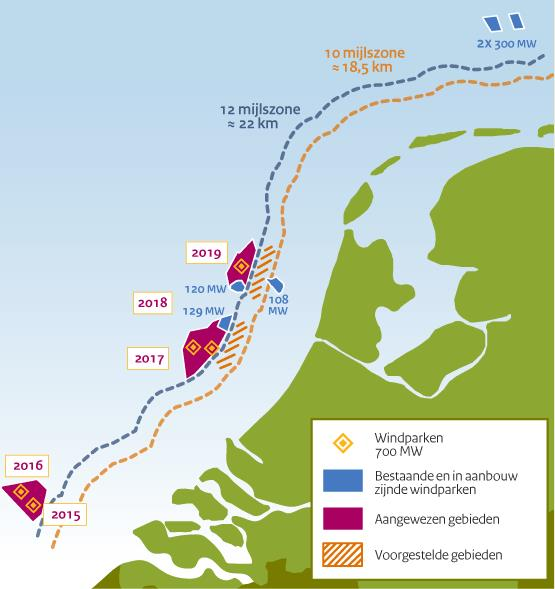Grontmij and Pondera to prepare offshore wind farms