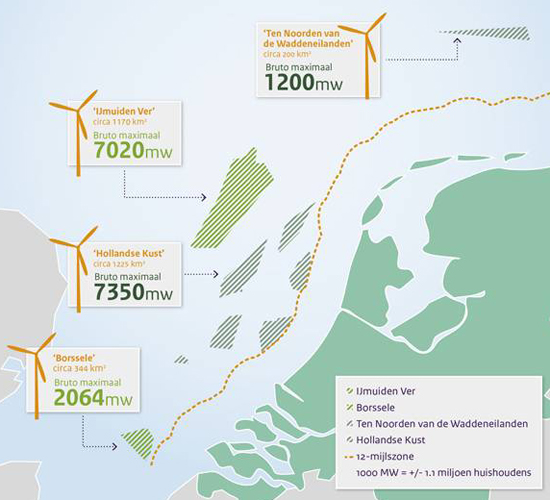 Grontmij en Pondera starten offshore windparken Borssele