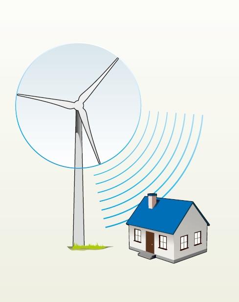 Windturbinegeluid en gezondheid: feit en fictie